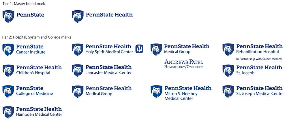 First row Penn State and Penn State Health logos with Nittany Lion mascot image in blue shield with text that reads Tier 1: Master brand mark Second row Penn State College of Medicine, Penn State Health St. Joseph, Penn State Cancer Institute, Penn State Health Rehabilitation logos with Nittany Lion mascot image in blue shield on the left with text that reads Tier 2: Hospital, System and College marks. Third row Penn State Health Children's Hospital, Penn State Health St. Joseph Medical Center, Penn State Health Milton S. Hershey Medical Center and Penn State Health Medical Group Andrews Patel Hematology/Oncology logos with white Nittany Lion mascot image in blue shield with text that reads Tier 2 Hospital, System and College marks. Fourth row, Penn State Health Medical Group and Penn State Health Hampden Medical Center logos with white Nittany Lion mascot image in blue shield with text that reads Tier 2 Hospital, System and College marks.