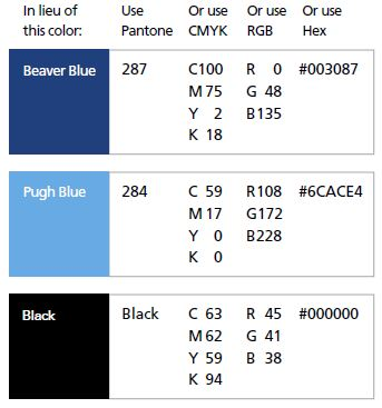 In lieu of this color: Beaver Blue Use Pantone 287 or use CMYK—C 100, M 75, Y 2, K 18 or use RGB—R 0, G 48, B 135 or use Hex #003087. Pugh Blue Use Pantone 284 or use CMYK—C 59, M 17, Y 0, K 0 or use RGB—R 108, G 172, B 228 or use Hex #6CACE4. Black Use Pantone Black or use CMYK—C 63, M 62, Y 59, K 94 or use RGB—R 45, G 41, B 38 or use Hex #000000.