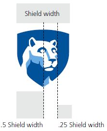 Shield width—.5 Shield width—.25 Shield width, top right: White Nittany Lion mascot image in blue shield with dotted lines and gray boxes indicating the width of the shield in different places.